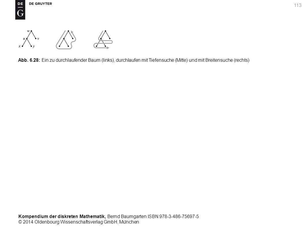 Kompendium der diskreten Mathematik, Bernd Baumgarten ISBN 978-3-486-75697-5 © 2014 Oldenbourg Wissenschaftsverlag GmbH, Mu ̈ nchen 113 Abb. 6.28: Ein