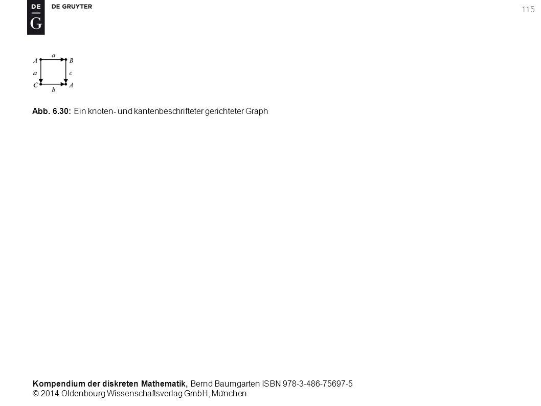 Kompendium der diskreten Mathematik, Bernd Baumgarten ISBN 978-3-486-75697-5 © 2014 Oldenbourg Wissenschaftsverlag GmbH, Mu ̈ nchen 115 Abb. 6.30: Ein