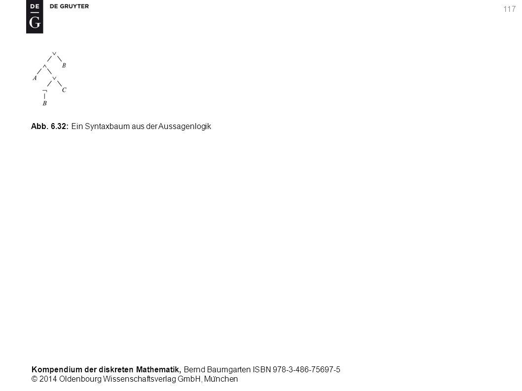 Kompendium der diskreten Mathematik, Bernd Baumgarten ISBN 978-3-486-75697-5 © 2014 Oldenbourg Wissenschaftsverlag GmbH, Mu ̈ nchen 117 Abb. 6.32: Ein