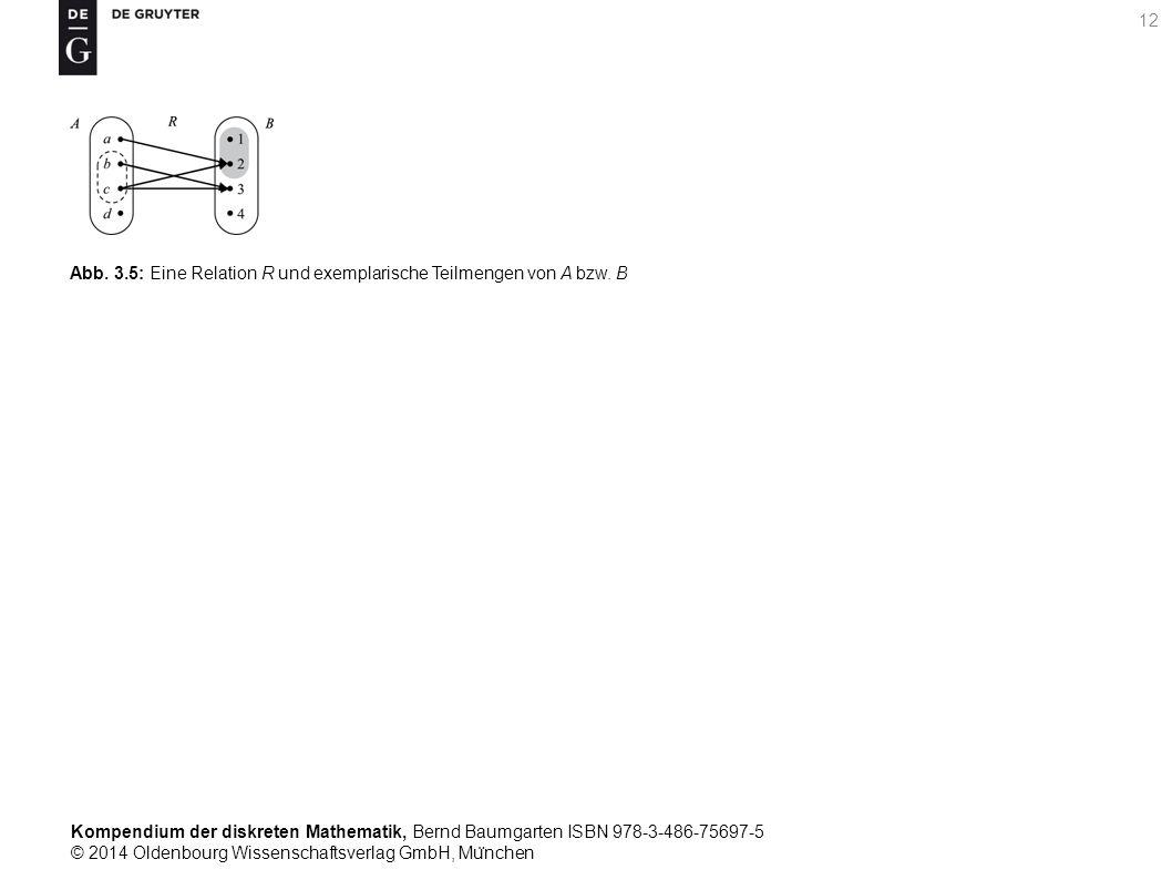 Kompendium der diskreten Mathematik, Bernd Baumgarten ISBN 978-3-486-75697-5 © 2014 Oldenbourg Wissenschaftsverlag GmbH, Mu ̈ nchen 12 Abb. 3.5: Eine