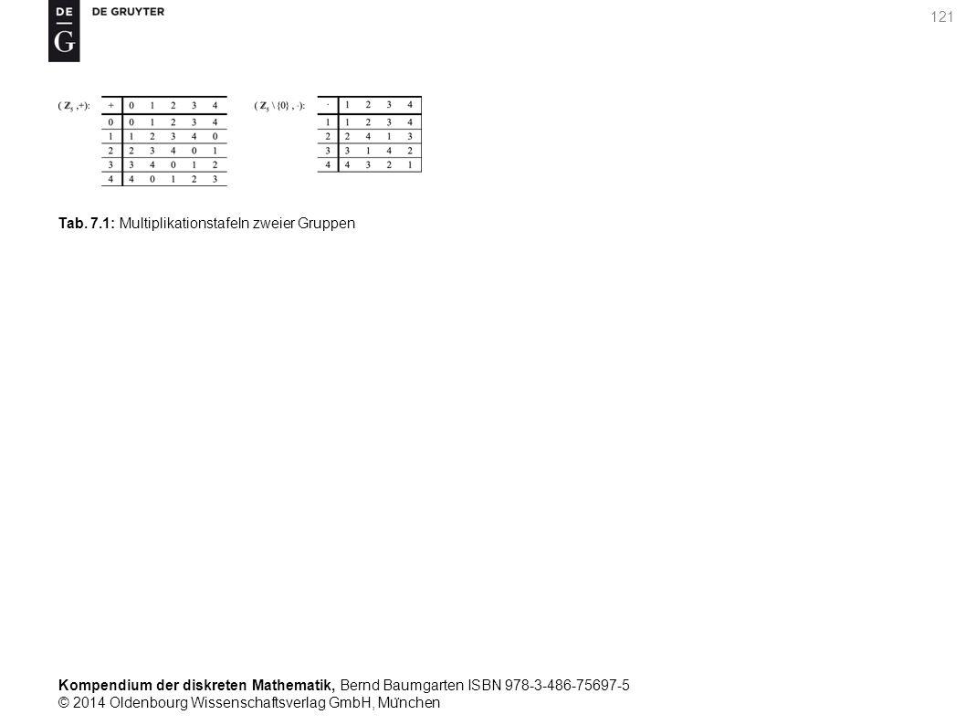 Kompendium der diskreten Mathematik, Bernd Baumgarten ISBN 978-3-486-75697-5 © 2014 Oldenbourg Wissenschaftsverlag GmbH, Mu ̈ nchen 121 Tab. 7.1: Mult