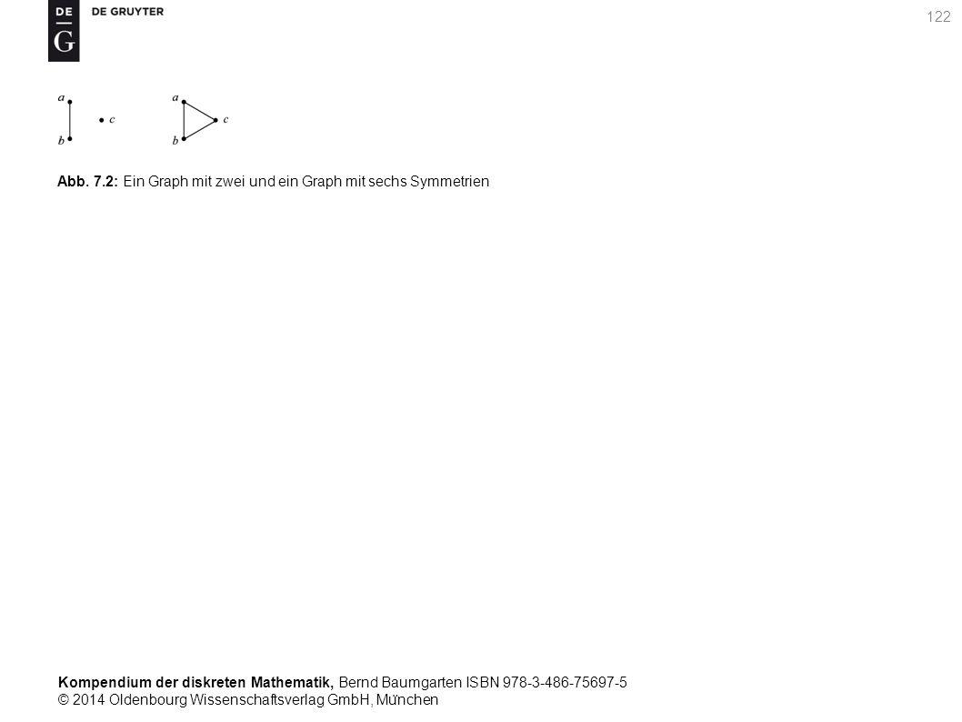 Kompendium der diskreten Mathematik, Bernd Baumgarten ISBN 978-3-486-75697-5 © 2014 Oldenbourg Wissenschaftsverlag GmbH, Mu ̈ nchen 122 Abb. 7.2: Ein