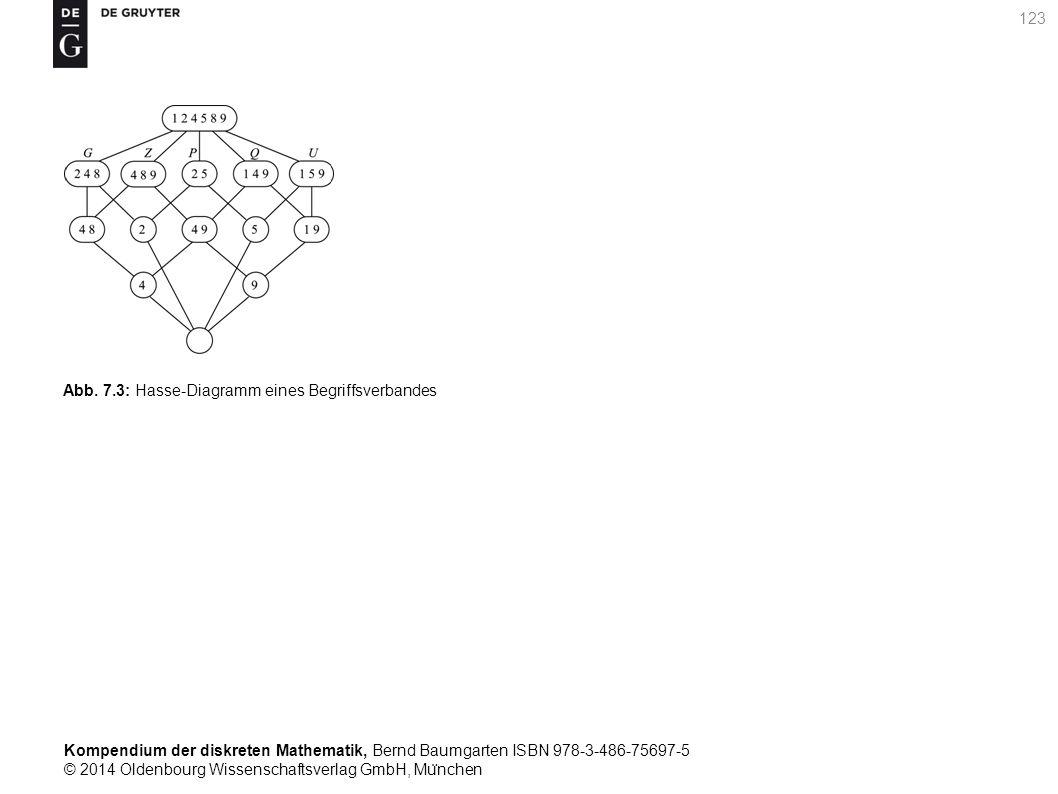Kompendium der diskreten Mathematik, Bernd Baumgarten ISBN 978-3-486-75697-5 © 2014 Oldenbourg Wissenschaftsverlag GmbH, Mu ̈ nchen 123 Abb. 7.3: Hass