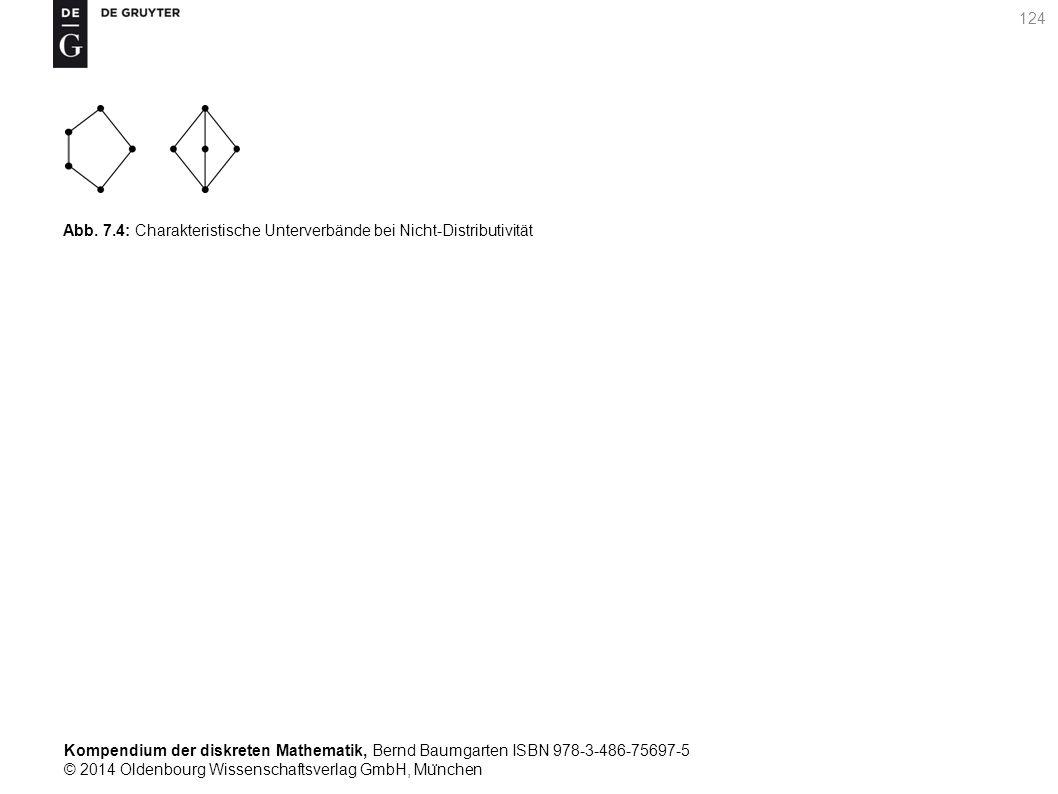 Kompendium der diskreten Mathematik, Bernd Baumgarten ISBN 978-3-486-75697-5 © 2014 Oldenbourg Wissenschaftsverlag GmbH, Mu ̈ nchen 124 Abb. 7.4: Char
