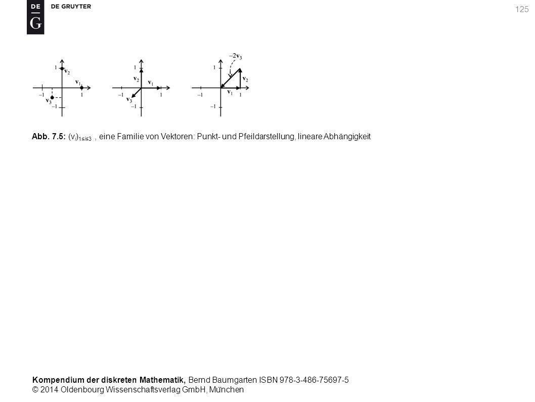 Kompendium der diskreten Mathematik, Bernd Baumgarten ISBN 978-3-486-75697-5 © 2014 Oldenbourg Wissenschaftsverlag GmbH, Mu ̈ nchen 125 Abb. 7.5: (v i