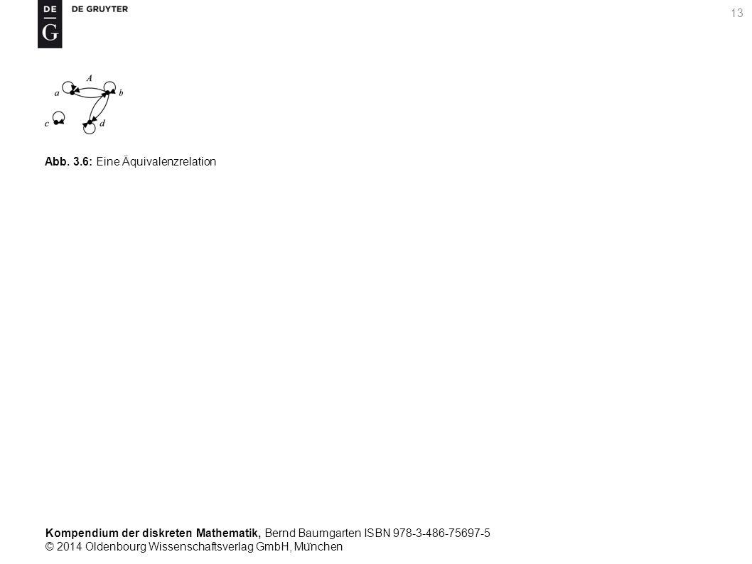 Kompendium der diskreten Mathematik, Bernd Baumgarten ISBN 978-3-486-75697-5 © 2014 Oldenbourg Wissenschaftsverlag GmbH, Mu ̈ nchen 13 Abb. 3.6: Eine