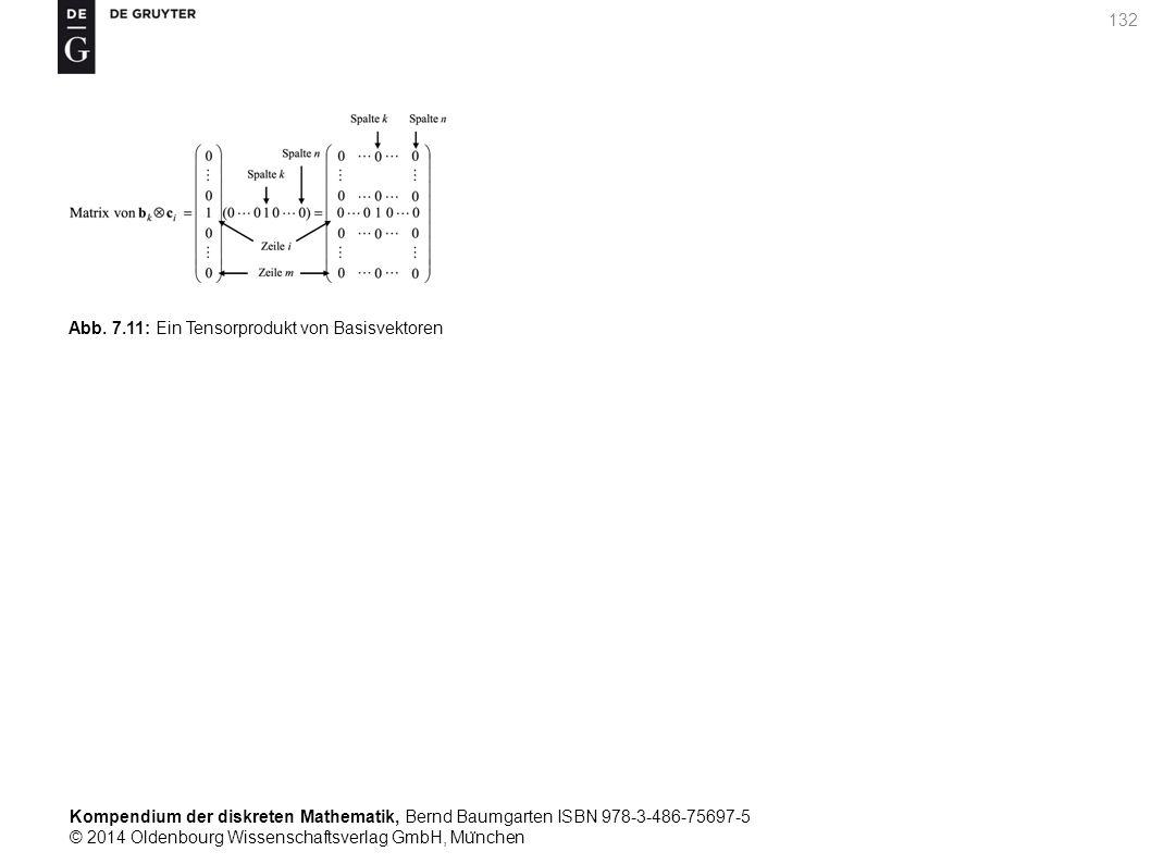 Kompendium der diskreten Mathematik, Bernd Baumgarten ISBN 978-3-486-75697-5 © 2014 Oldenbourg Wissenschaftsverlag GmbH, Mu ̈ nchen 132 Abb. 7.11: Ein
