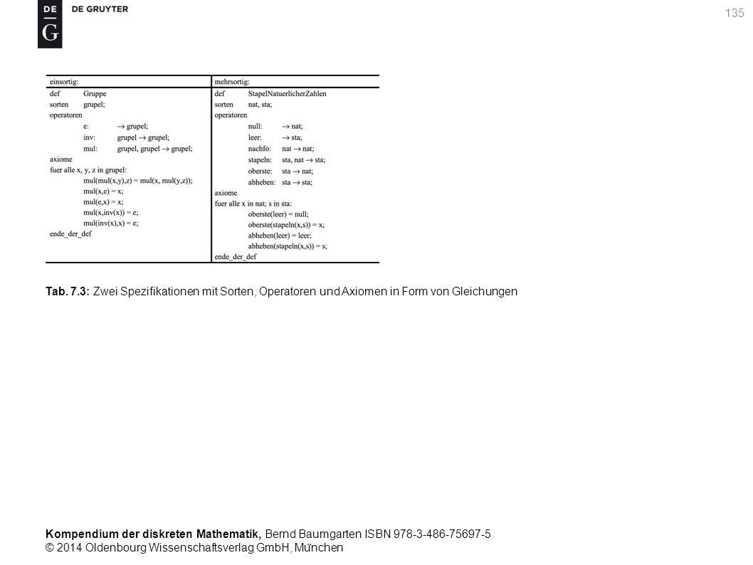 Kompendium der diskreten Mathematik, Bernd Baumgarten ISBN 978-3-486-75697-5 © 2014 Oldenbourg Wissenschaftsverlag GmbH, Mu ̈ nchen 135 Tab. 7.3: Zwei