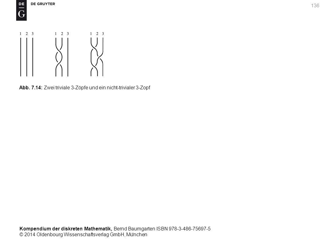 Kompendium der diskreten Mathematik, Bernd Baumgarten ISBN 978-3-486-75697-5 © 2014 Oldenbourg Wissenschaftsverlag GmbH, Mu ̈ nchen 136 Abb. 7.14: Zwe