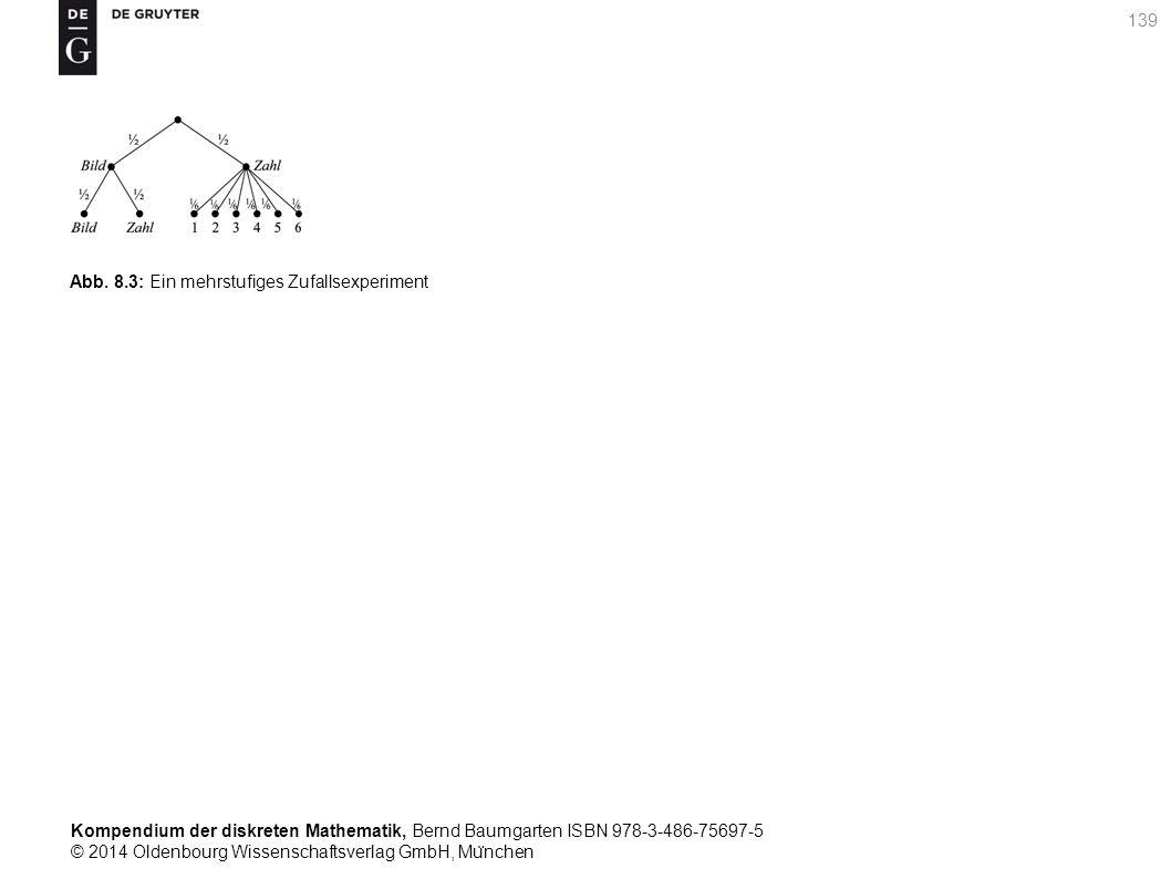 Kompendium der diskreten Mathematik, Bernd Baumgarten ISBN 978-3-486-75697-5 © 2014 Oldenbourg Wissenschaftsverlag GmbH, Mu ̈ nchen 139 Abb. 8.3: Ein