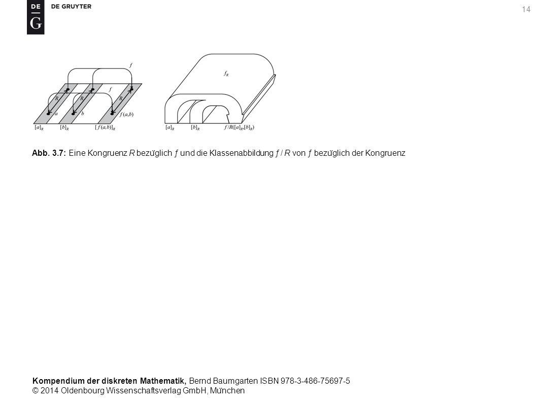 Kompendium der diskreten Mathematik, Bernd Baumgarten ISBN 978-3-486-75697-5 © 2014 Oldenbourg Wissenschaftsverlag GmbH, Mu ̈ nchen 14 Abb. 3.7: Eine