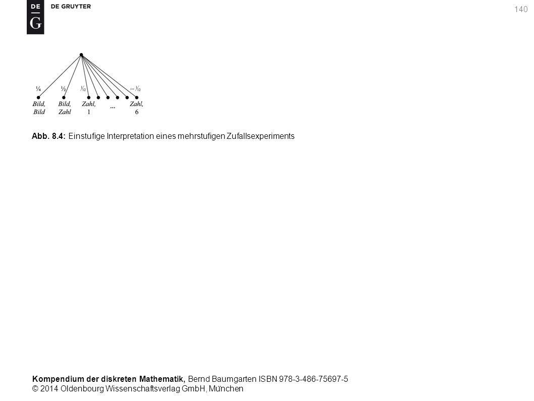 Kompendium der diskreten Mathematik, Bernd Baumgarten ISBN 978-3-486-75697-5 © 2014 Oldenbourg Wissenschaftsverlag GmbH, Mu ̈ nchen 140 Abb. 8.4: Eins