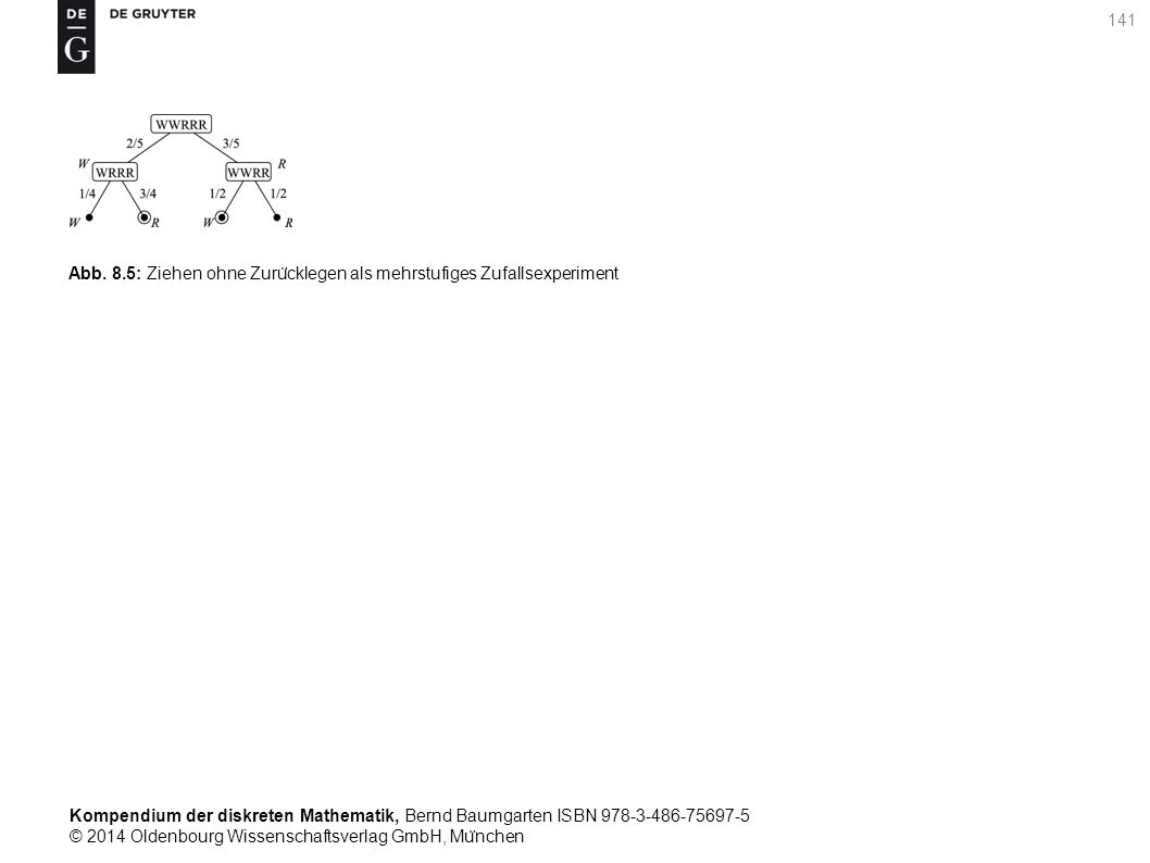 Kompendium der diskreten Mathematik, Bernd Baumgarten ISBN 978-3-486-75697-5 © 2014 Oldenbourg Wissenschaftsverlag GmbH, Mu ̈ nchen 141 Abb. 8.5: Zieh