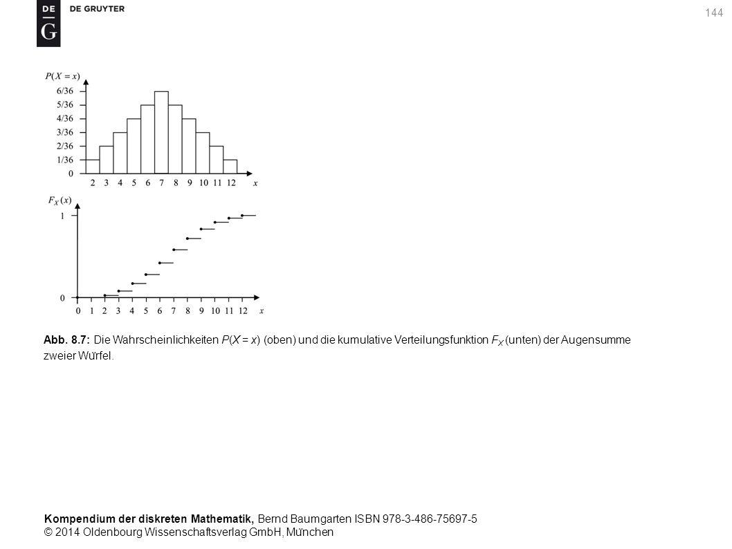 Kompendium der diskreten Mathematik, Bernd Baumgarten ISBN 978-3-486-75697-5 © 2014 Oldenbourg Wissenschaftsverlag GmbH, Mu ̈ nchen 144 Abb. 8.7: Die