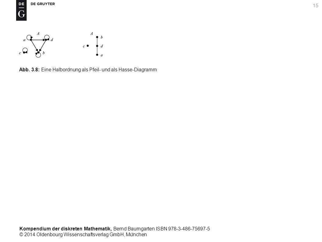 Kompendium der diskreten Mathematik, Bernd Baumgarten ISBN 978-3-486-75697-5 © 2014 Oldenbourg Wissenschaftsverlag GmbH, Mu ̈ nchen 15 Abb. 3.8: Eine
