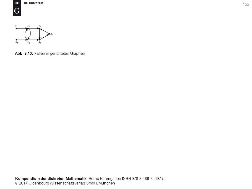 Kompendium der diskreten Mathematik, Bernd Baumgarten ISBN 978-3-486-75697-5 © 2014 Oldenbourg Wissenschaftsverlag GmbH, Mu ̈ nchen 152 Abb. 8.13: Fal