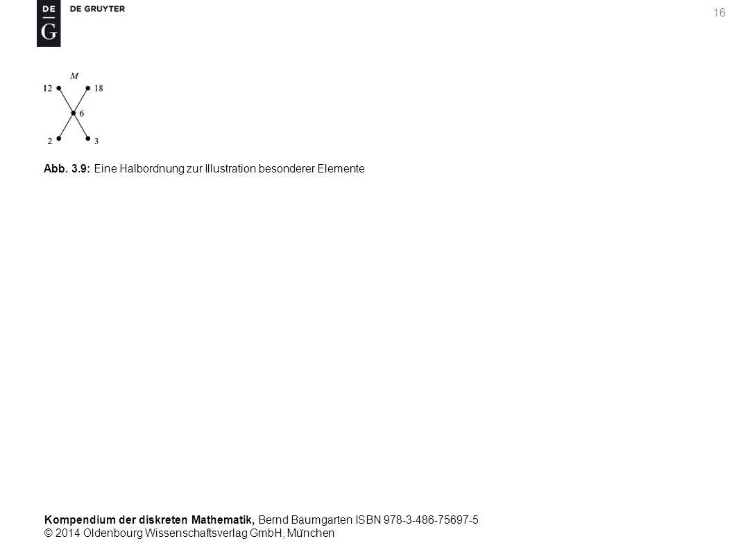 Kompendium der diskreten Mathematik, Bernd Baumgarten ISBN 978-3-486-75697-5 © 2014 Oldenbourg Wissenschaftsverlag GmbH, Mu ̈ nchen 16 Abb. 3.9: Eine