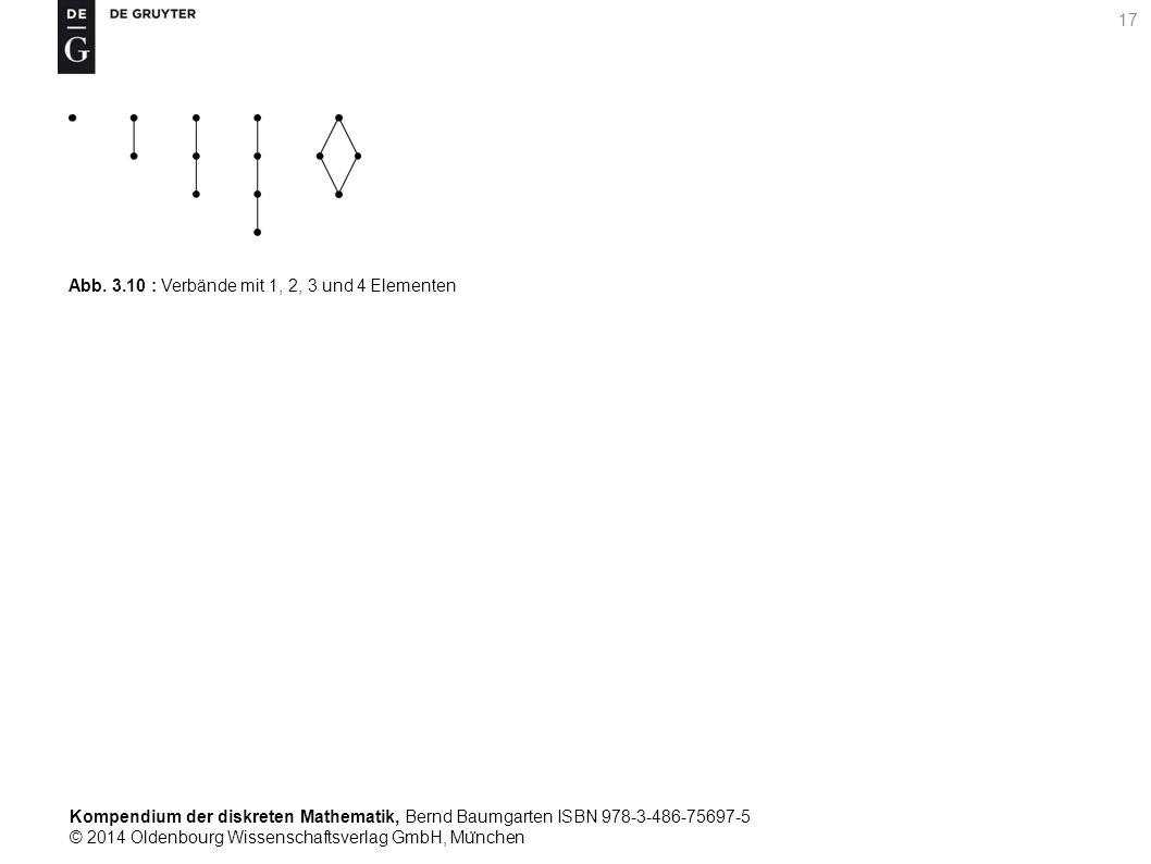 Kompendium der diskreten Mathematik, Bernd Baumgarten ISBN 978-3-486-75697-5 © 2014 Oldenbourg Wissenschaftsverlag GmbH, Mu ̈ nchen 17 Abb. 3.10 : Ver