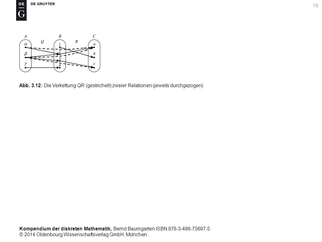Kompendium der diskreten Mathematik, Bernd Baumgarten ISBN 978-3-486-75697-5 © 2014 Oldenbourg Wissenschaftsverlag GmbH, Mu ̈ nchen 19 Abb. 3.12: Die