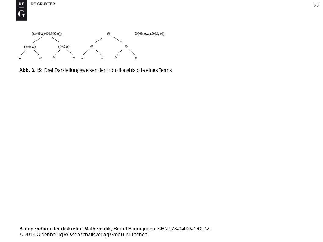 Kompendium der diskreten Mathematik, Bernd Baumgarten ISBN 978-3-486-75697-5 © 2014 Oldenbourg Wissenschaftsverlag GmbH, Mu ̈ nchen 22 Abb. 3.15: Drei