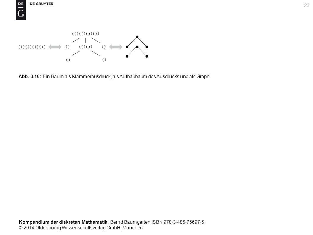 Kompendium der diskreten Mathematik, Bernd Baumgarten ISBN 978-3-486-75697-5 © 2014 Oldenbourg Wissenschaftsverlag GmbH, Mu ̈ nchen 23 Abb. 3.16: Ein