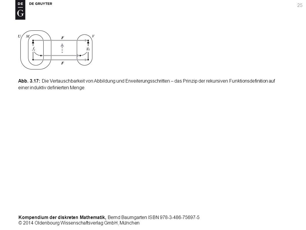 Kompendium der diskreten Mathematik, Bernd Baumgarten ISBN 978-3-486-75697-5 © 2014 Oldenbourg Wissenschaftsverlag GmbH, Mu ̈ nchen 25 Abb.
