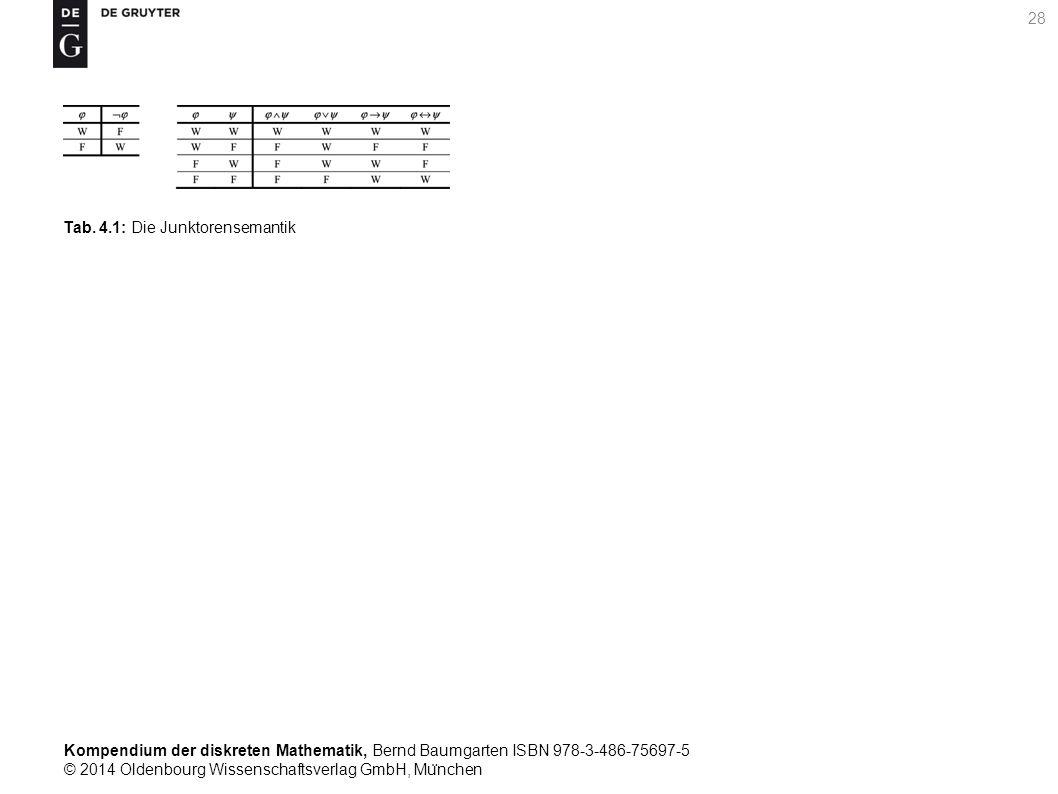 Kompendium der diskreten Mathematik, Bernd Baumgarten ISBN 978-3-486-75697-5 © 2014 Oldenbourg Wissenschaftsverlag GmbH, Mu ̈ nchen 28 Tab. 4.1: Die J