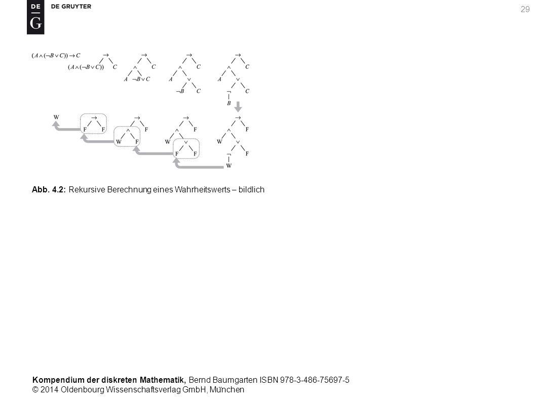 Kompendium der diskreten Mathematik, Bernd Baumgarten ISBN 978-3-486-75697-5 © 2014 Oldenbourg Wissenschaftsverlag GmbH, Mu ̈ nchen 29 Abb. 4.2: Rekur