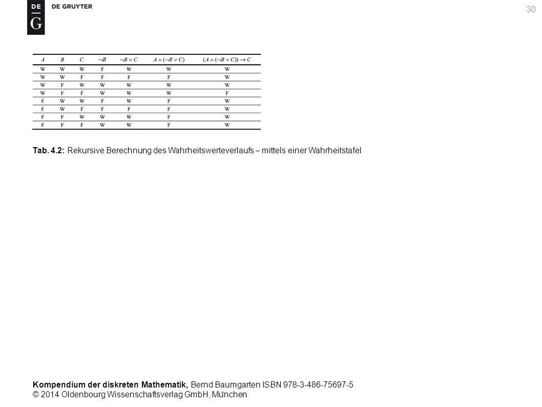Kompendium der diskreten Mathematik, Bernd Baumgarten ISBN 978-3-486-75697-5 © 2014 Oldenbourg Wissenschaftsverlag GmbH, Mu ̈ nchen 30 Tab. 4.2: Rekur