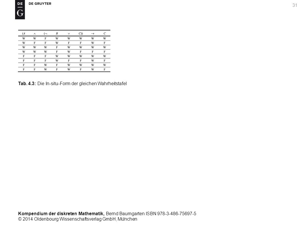 Kompendium der diskreten Mathematik, Bernd Baumgarten ISBN 978-3-486-75697-5 © 2014 Oldenbourg Wissenschaftsverlag GmbH, Mu ̈ nchen 31 Tab.