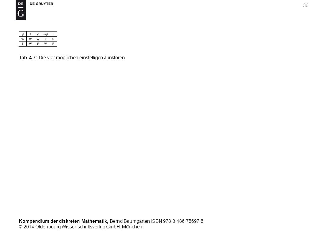Kompendium der diskreten Mathematik, Bernd Baumgarten ISBN 978-3-486-75697-5 © 2014 Oldenbourg Wissenschaftsverlag GmbH, Mu ̈ nchen 36 Tab.