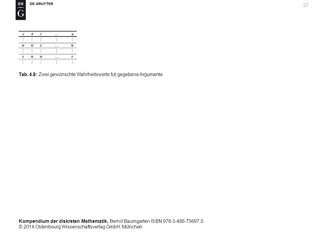 Kompendium der diskreten Mathematik, Bernd Baumgarten ISBN 978-3-486-75697-5 © 2014 Oldenbourg Wissenschaftsverlag GmbH, Mu ̈ nchen 37 Tab. 4.8: Zwei
