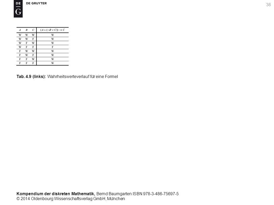 Kompendium der diskreten Mathematik, Bernd Baumgarten ISBN 978-3-486-75697-5 © 2014 Oldenbourg Wissenschaftsverlag GmbH, Mu ̈ nchen 38 Tab. 4.9 (links