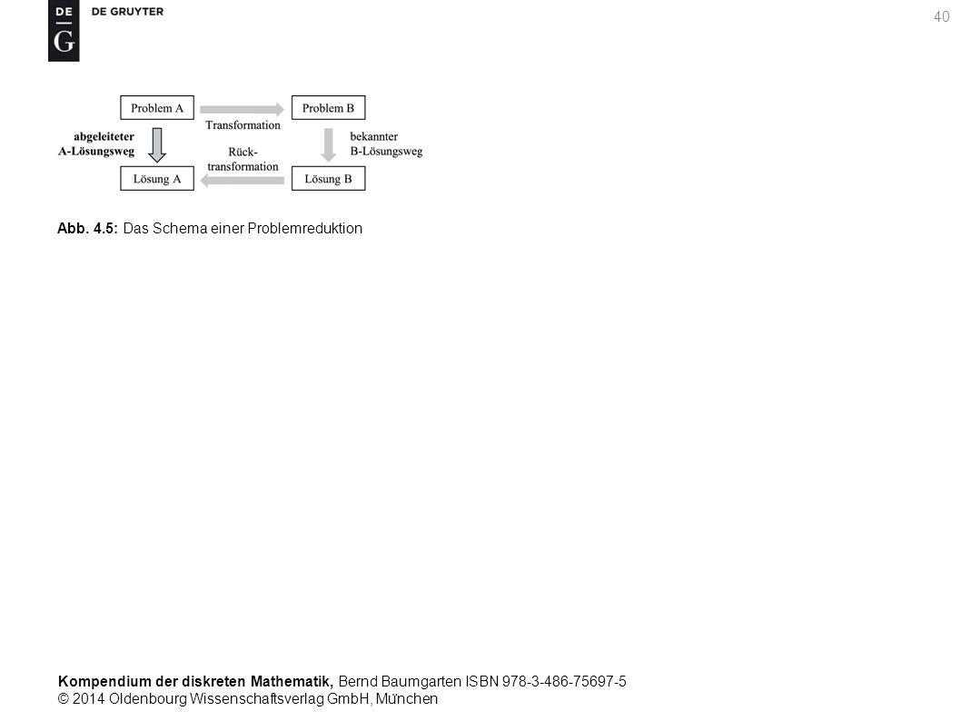 Kompendium der diskreten Mathematik, Bernd Baumgarten ISBN 978-3-486-75697-5 © 2014 Oldenbourg Wissenschaftsverlag GmbH, Mu ̈ nchen 40 Abb. 4.5: Das S