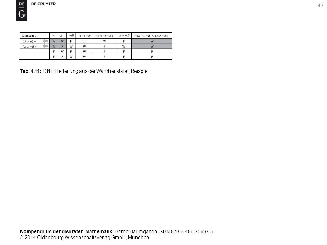 Kompendium der diskreten Mathematik, Bernd Baumgarten ISBN 978-3-486-75697-5 © 2014 Oldenbourg Wissenschaftsverlag GmbH, Mu ̈ nchen 42 Tab. 4.11: DNF-