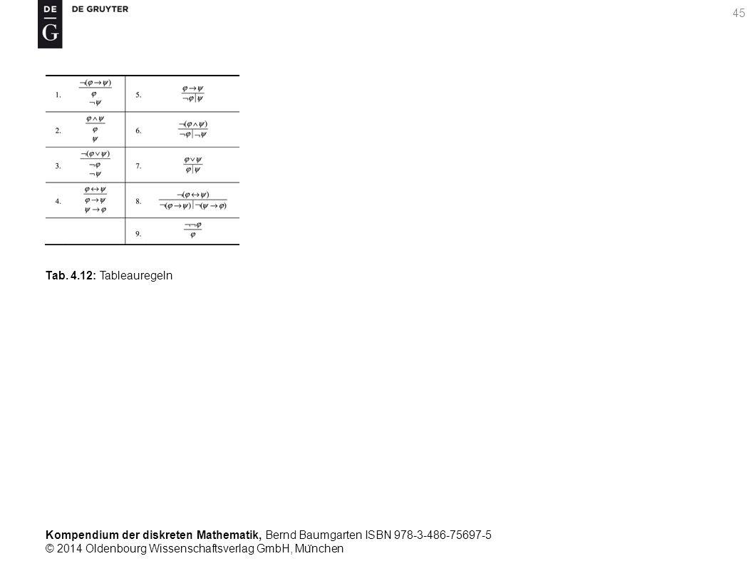 Kompendium der diskreten Mathematik, Bernd Baumgarten ISBN 978-3-486-75697-5 © 2014 Oldenbourg Wissenschaftsverlag GmbH, Mu ̈ nchen 45 Tab.