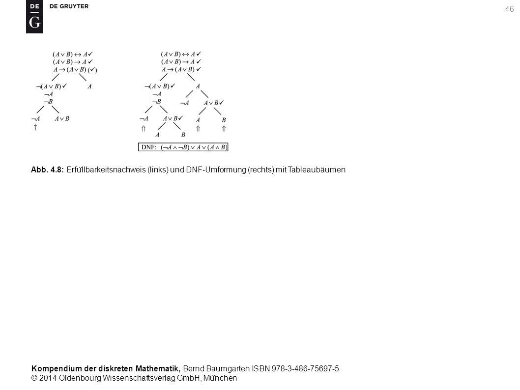 Kompendium der diskreten Mathematik, Bernd Baumgarten ISBN 978-3-486-75697-5 © 2014 Oldenbourg Wissenschaftsverlag GmbH, Mu ̈ nchen 46 Abb. 4.8: Erfu