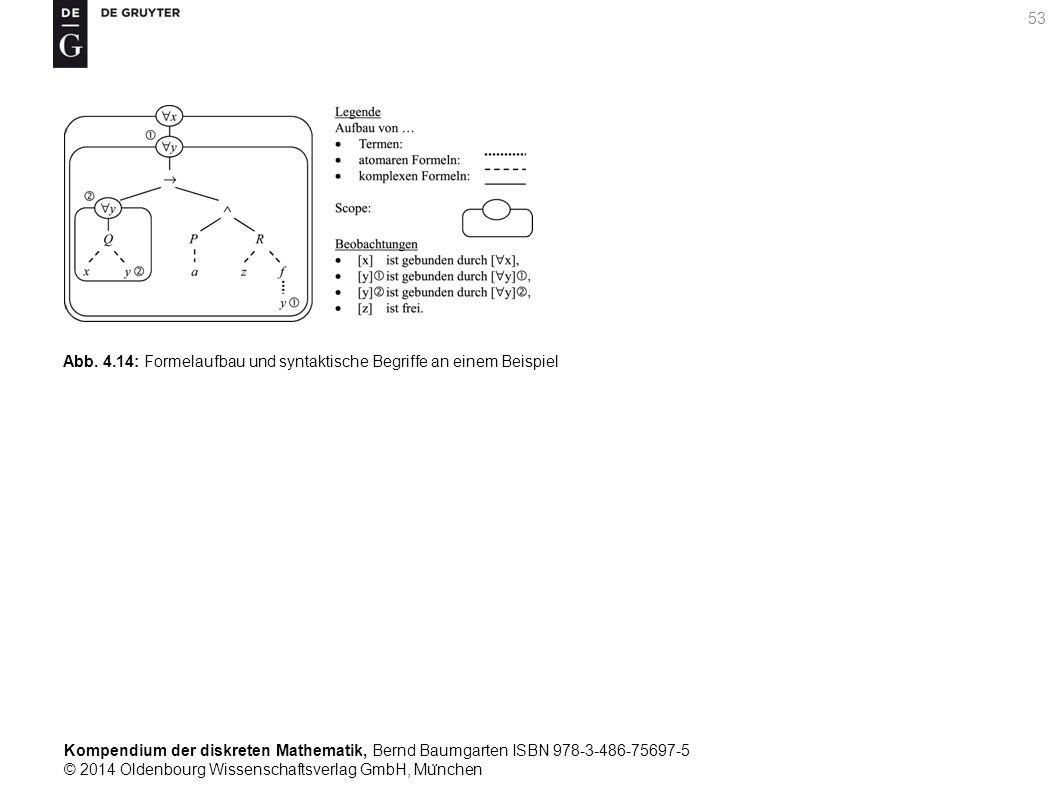 Kompendium der diskreten Mathematik, Bernd Baumgarten ISBN 978-3-486-75697-5 © 2014 Oldenbourg Wissenschaftsverlag GmbH, Mu ̈ nchen 53 Abb. 4.14: Form