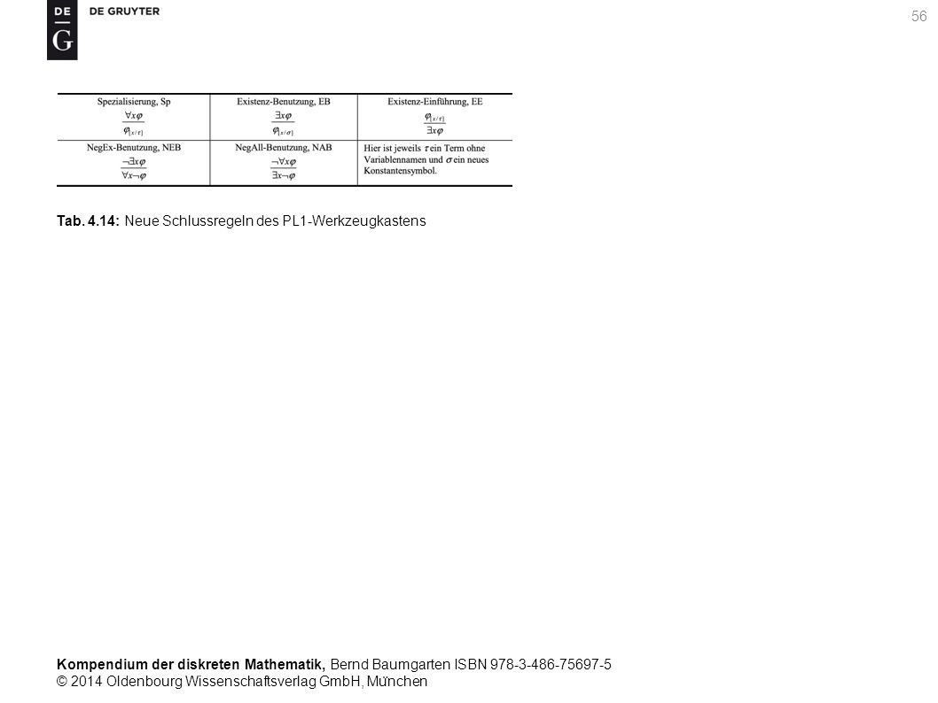 Kompendium der diskreten Mathematik, Bernd Baumgarten ISBN 978-3-486-75697-5 © 2014 Oldenbourg Wissenschaftsverlag GmbH, Mu ̈ nchen 56 Tab.