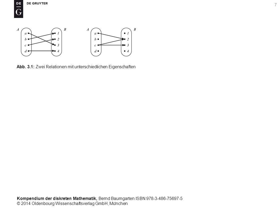 Kompendium der diskreten Mathematik, Bernd Baumgarten ISBN 978-3-486-75697-5 © 2014 Oldenbourg Wissenschaftsverlag GmbH, Mu ̈ nchen 38 Tab.