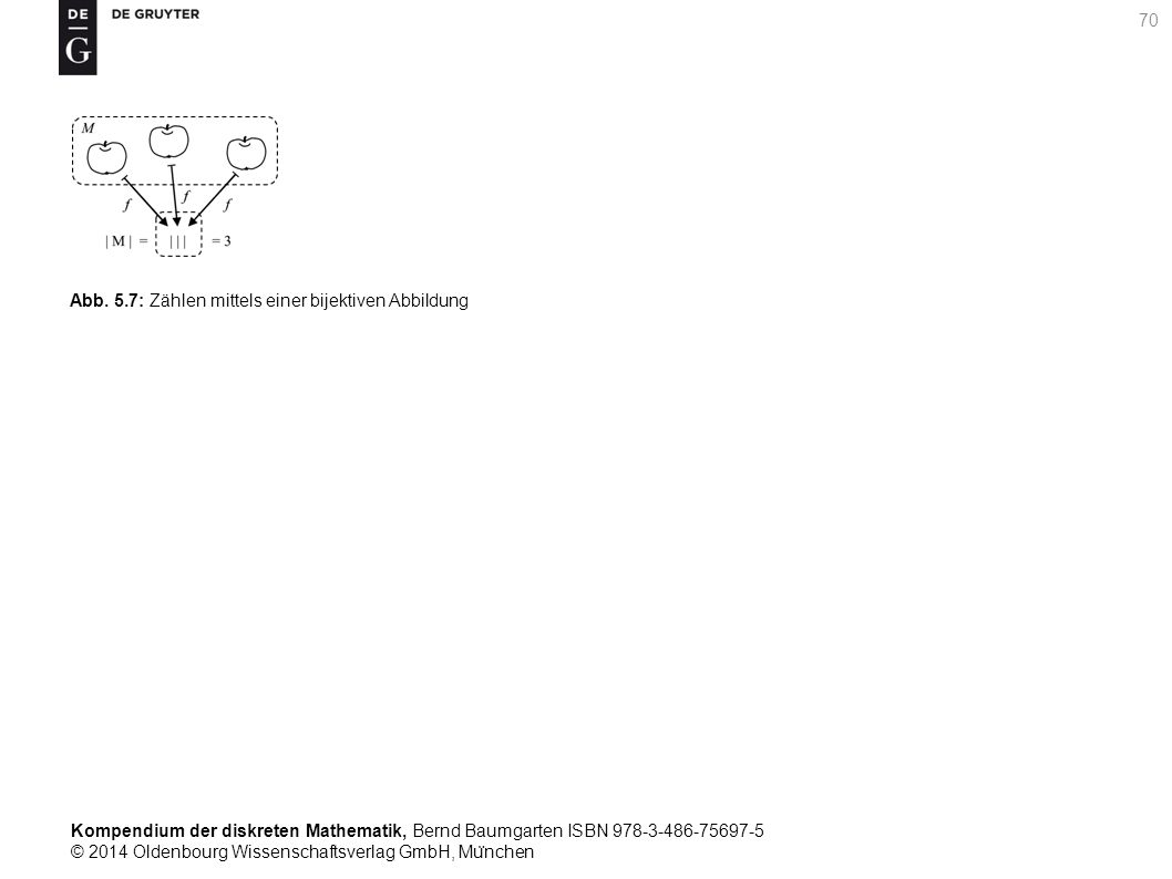 Kompendium der diskreten Mathematik, Bernd Baumgarten ISBN 978-3-486-75697-5 © 2014 Oldenbourg Wissenschaftsverlag GmbH, Mu ̈ nchen 70 Abb. 5.7: Zähle