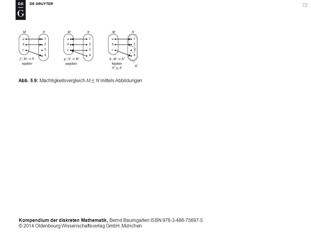 Kompendium der diskreten Mathematik, Bernd Baumgarten ISBN 978-3-486-75697-5 © 2014 Oldenbourg Wissenschaftsverlag GmbH, Mu ̈ nchen 72 Abb. 5.9: Mächt
