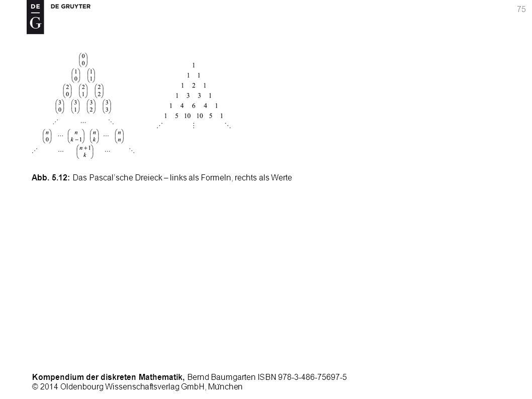 Kompendium der diskreten Mathematik, Bernd Baumgarten ISBN 978-3-486-75697-5 © 2014 Oldenbourg Wissenschaftsverlag GmbH, Mu ̈ nchen 75 Abb. 5.12: Das