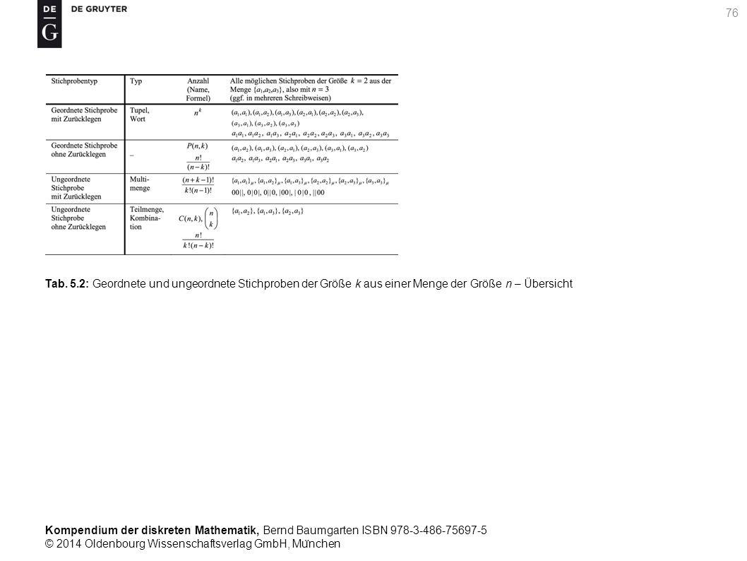 Kompendium der diskreten Mathematik, Bernd Baumgarten ISBN 978-3-486-75697-5 © 2014 Oldenbourg Wissenschaftsverlag GmbH, Mu ̈ nchen 76 Tab. 5.2: Geord