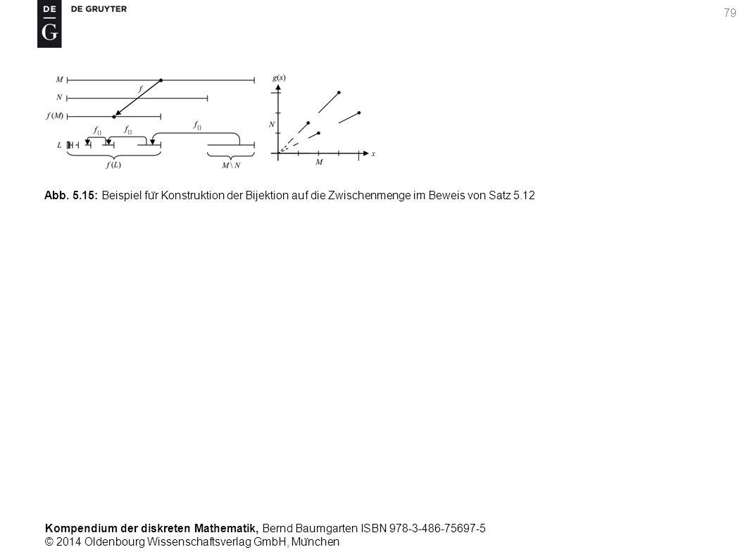 Kompendium der diskreten Mathematik, Bernd Baumgarten ISBN 978-3-486-75697-5 © 2014 Oldenbourg Wissenschaftsverlag GmbH, Mu ̈ nchen 79 Abb. 5.15: Beis
