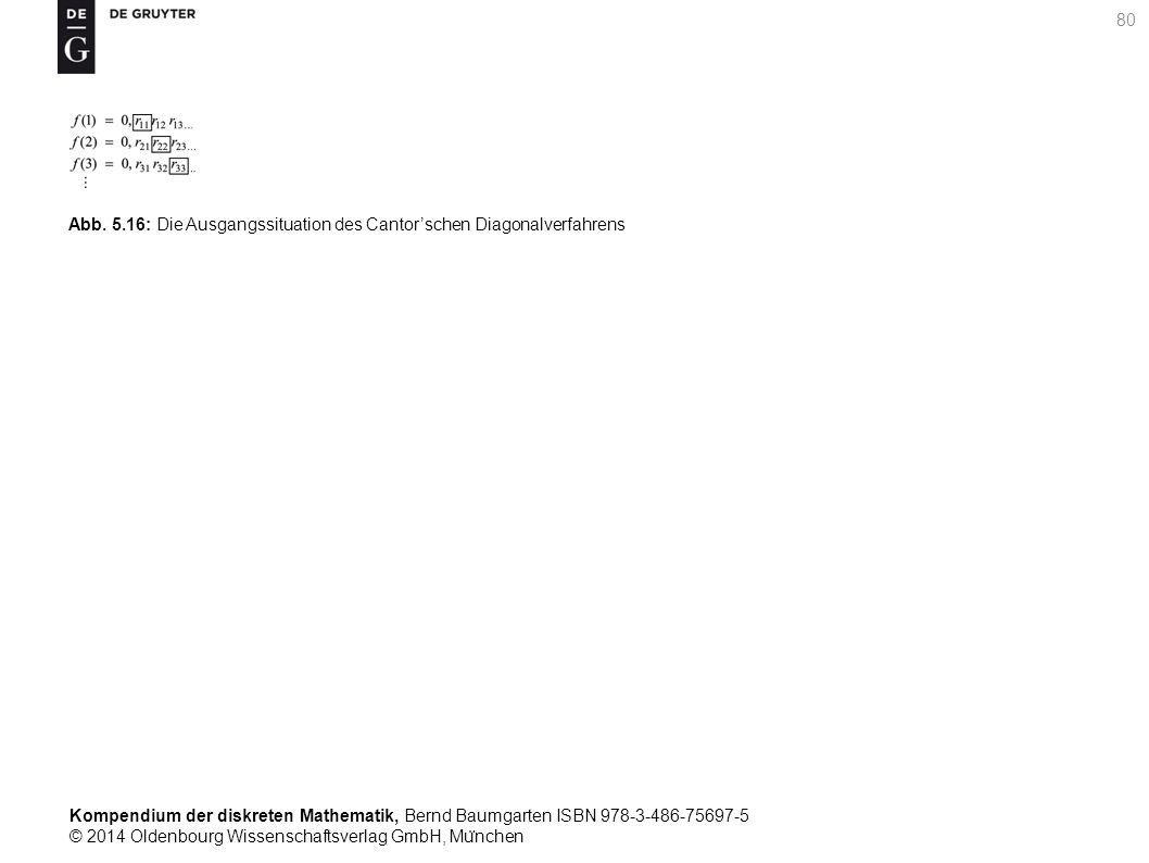 Kompendium der diskreten Mathematik, Bernd Baumgarten ISBN 978-3-486-75697-5 © 2014 Oldenbourg Wissenschaftsverlag GmbH, Mu ̈ nchen 80 Abb. 5.16: Die