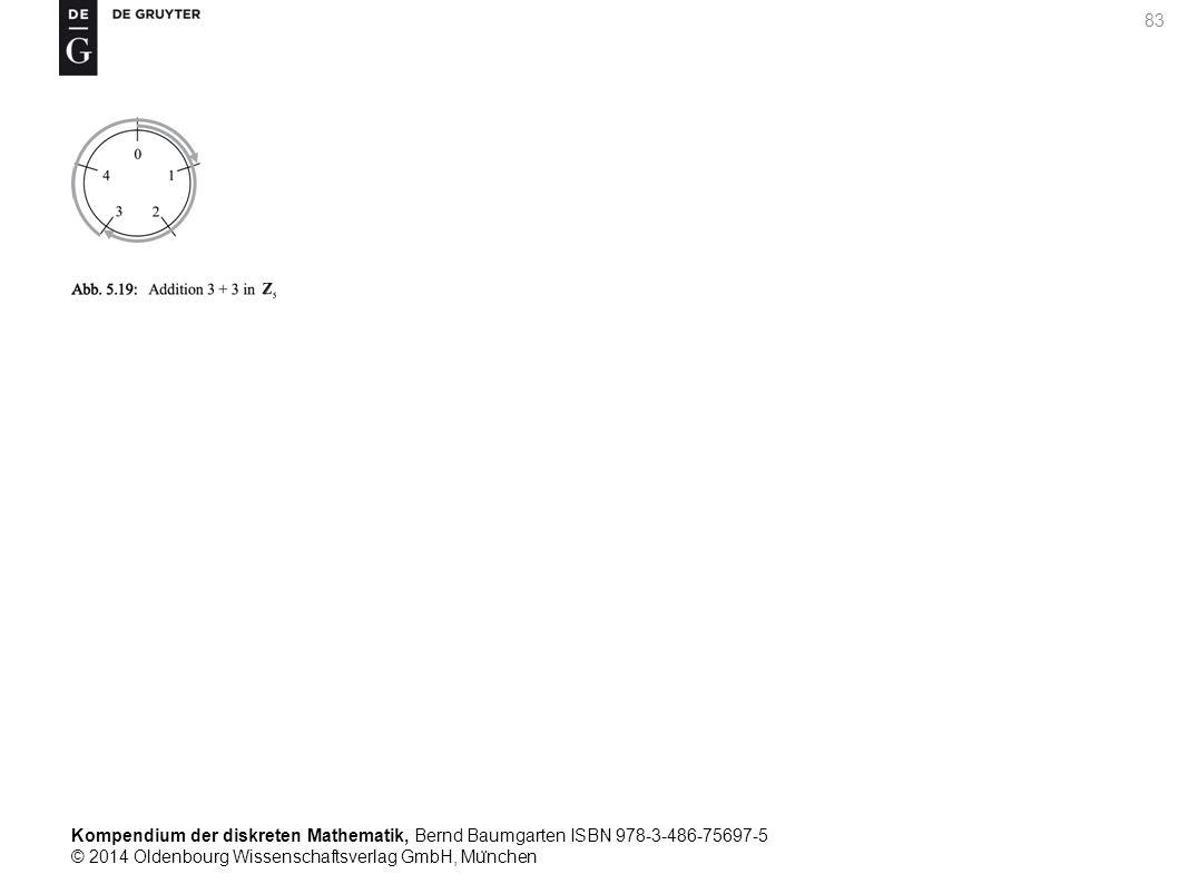 Kompendium der diskreten Mathematik, Bernd Baumgarten ISBN 978-3-486-75697-5 © 2014 Oldenbourg Wissenschaftsverlag GmbH, Mu ̈ nchen 83