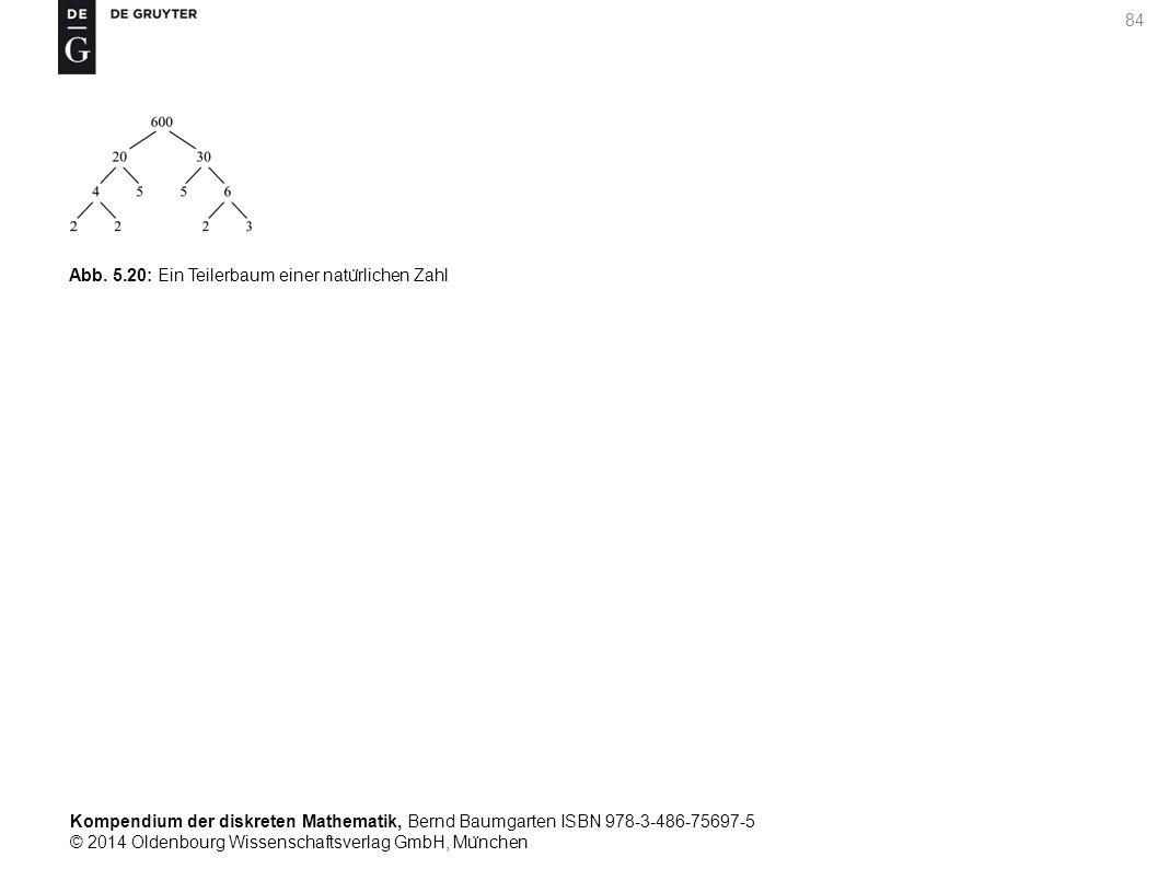 Kompendium der diskreten Mathematik, Bernd Baumgarten ISBN 978-3-486-75697-5 © 2014 Oldenbourg Wissenschaftsverlag GmbH, Mu ̈ nchen 84 Abb.