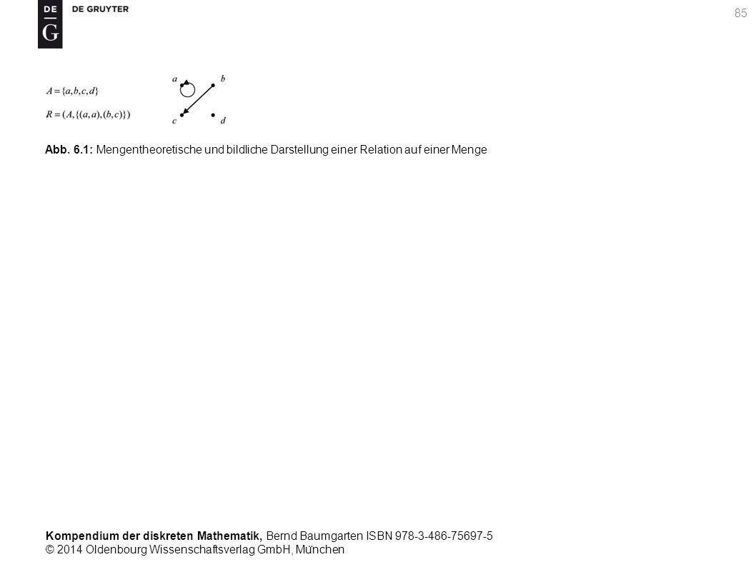 Kompendium der diskreten Mathematik, Bernd Baumgarten ISBN 978-3-486-75697-5 © 2014 Oldenbourg Wissenschaftsverlag GmbH, Mu ̈ nchen 85 Abb. 6.1: Menge