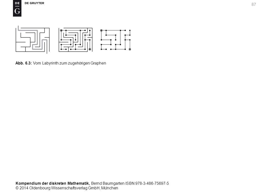 Kompendium der diskreten Mathematik, Bernd Baumgarten ISBN 978-3-486-75697-5 © 2014 Oldenbourg Wissenschaftsverlag GmbH, Mu ̈ nchen 87 Abb.